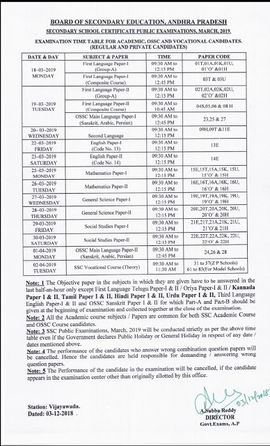 AP SSC - 2019 Public Examination Time Table