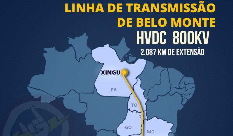 Primeira linha HVDC em 800kV do Brasil.