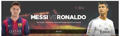 Messi vs Ronaldo 2017-18 Records and Statistics
