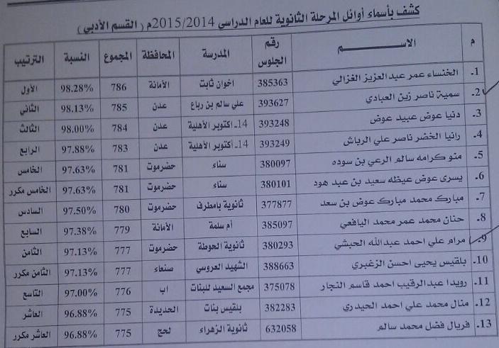 وزارة التربيه والتعليم اليمنيه نتيجة الثانوية العامة في