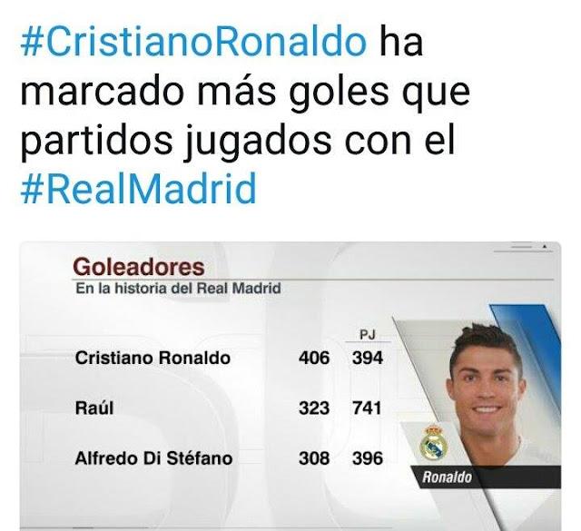 Cristiano Ronaldo ha marcado más goles que partidos jugados en el Madrid