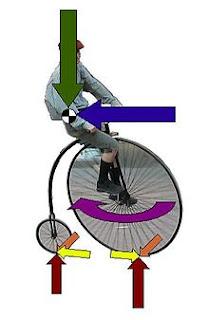 Uni Cycle