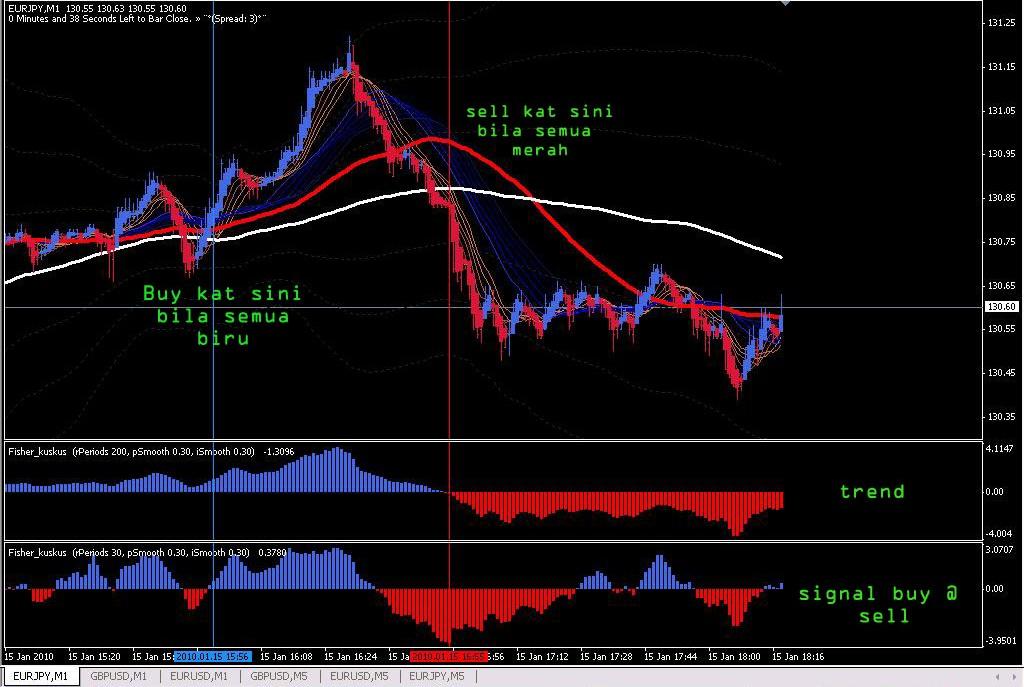 Alternative trading system adalah