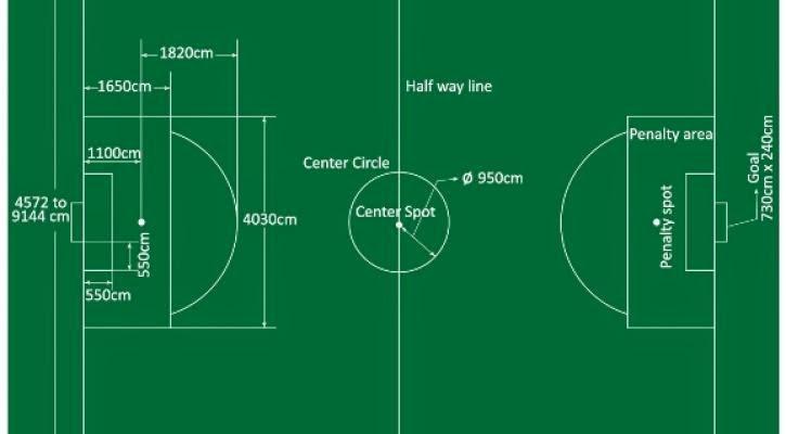 Gambar Ukuran Skema Lapangan Atletik Olah Raga Lengkap Freewaremini
