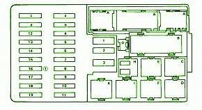 fuse box mercedes benz 87 420sel diagram