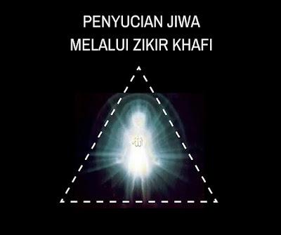 Penyucian Jiwa Melalui Zikir Khafi