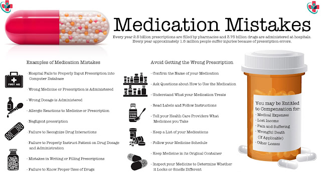 How to Avoid Medication Mistakes