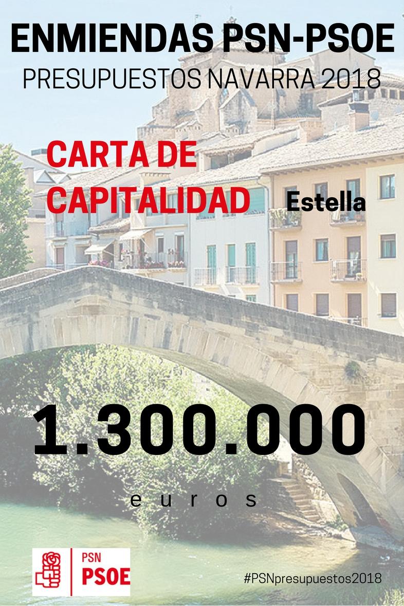 Hacia la Carta de Capitalidad