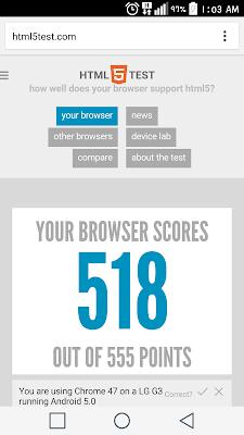 Di test menggunakan Chroome Browser  dengan HTML 5 www.teknoraya.com