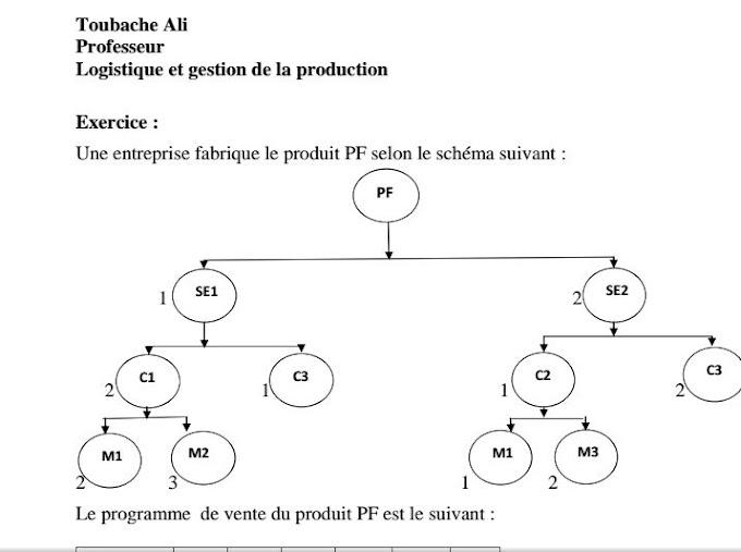 exercice corrigé en MRP Logistique et gestion de production