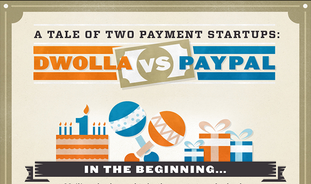 A Tale Of Two Payment Startups DWOLLA VS PAYPAL