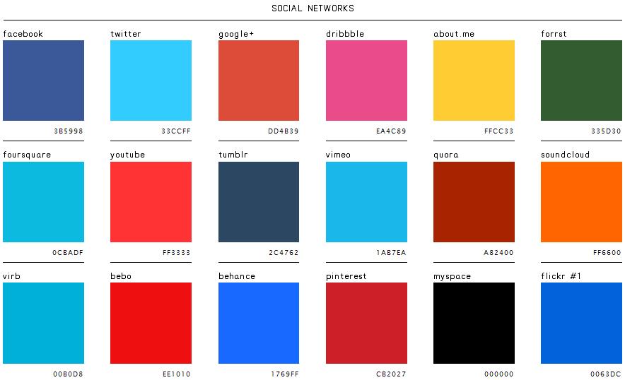 Le code des couleurs des logos les plus connus