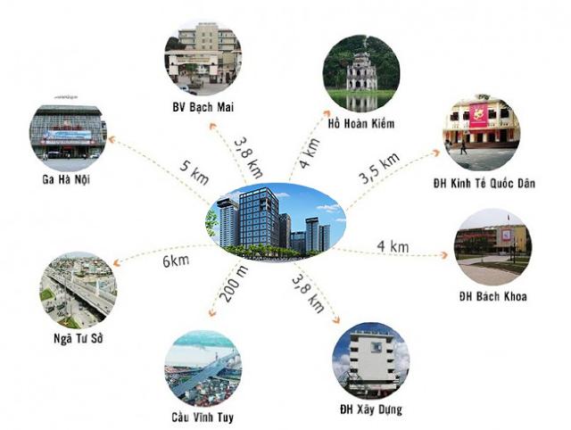 Liên kết vị trí dự án Hinode City