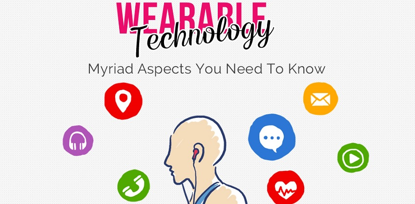 Wearables Technology Facts, Statistics and Benefits