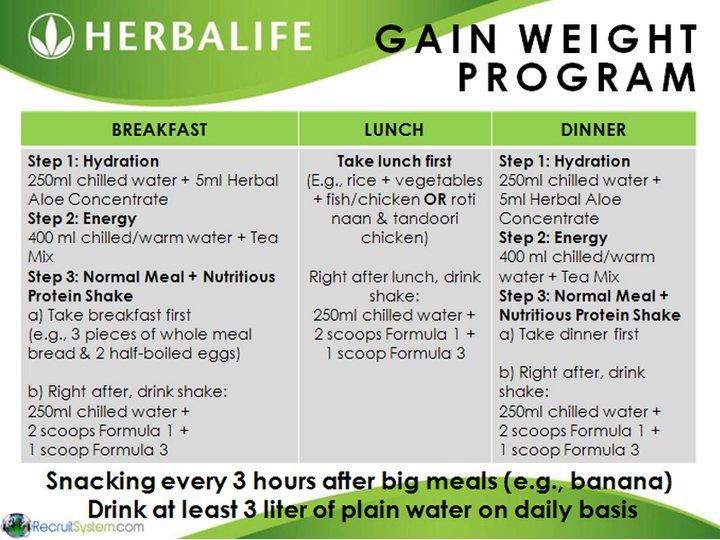 Weight loss paleo breakfast