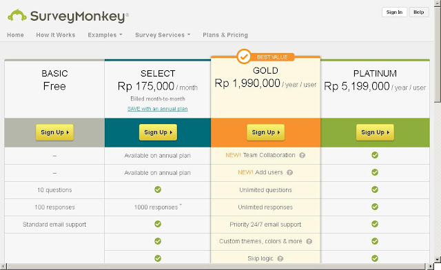 SurveyMonkey Pricing