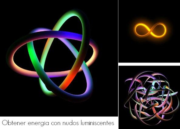 Mandalas anudados para obtener energia simetrica