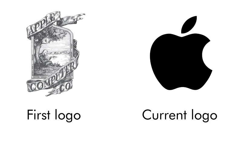 Simple But Effective Logos Logos X7