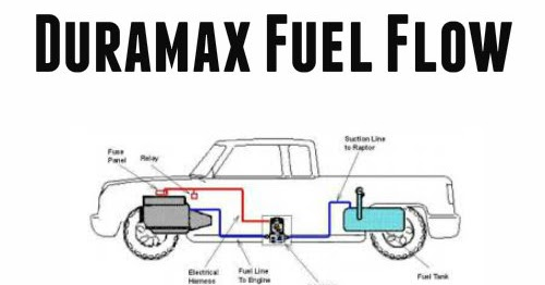 Duramax Fuel Filter Flow Diagram on subaru air filter