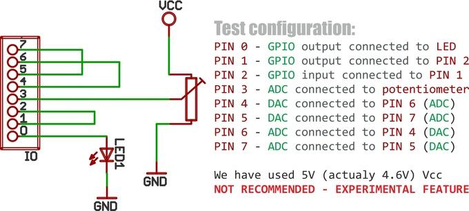 Universal zero ADC / DAC & GPIO Raspberry I/O pHat