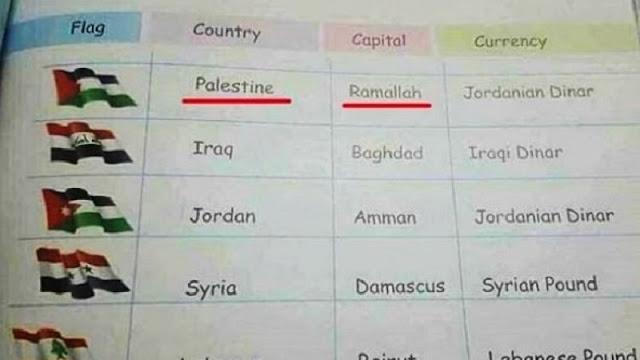 Bu ülke de Filistin'in Arap düşmanı!