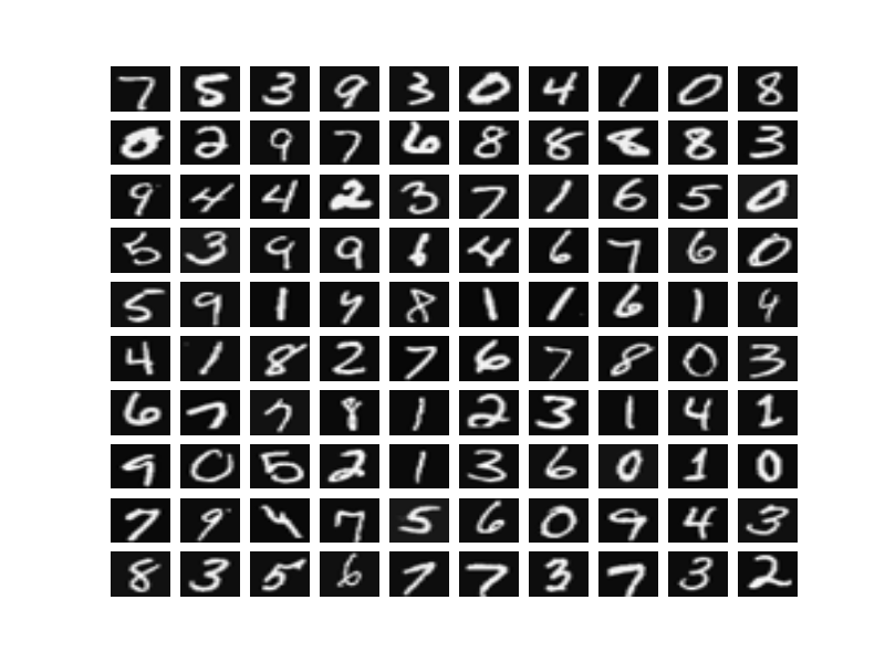Salmon Run: Handwritten Digit Recognition with PyBrain
