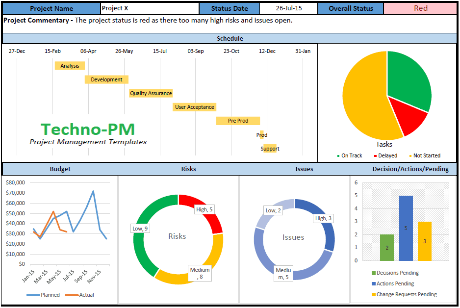 Excel Project Management Dashboard