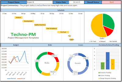 project management dashboard excel template, excel dashboard