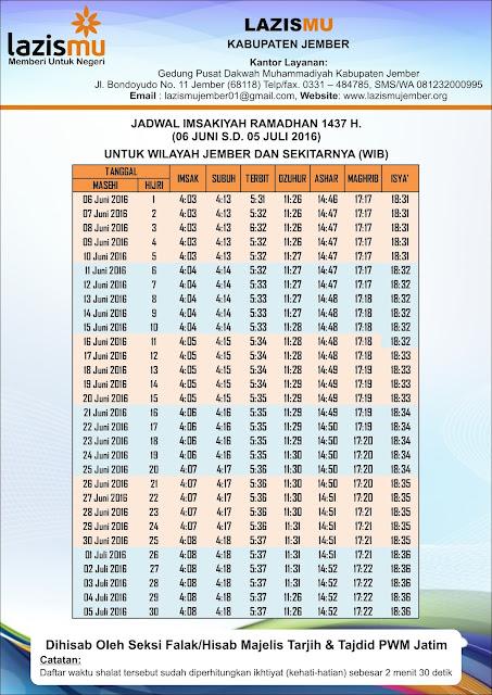 Jadwal Imsyakiyah Ramadhan1437 H untuk Jember dan Sekitarnya