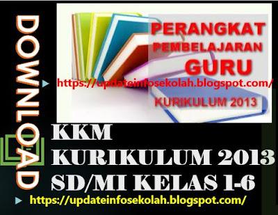 KKM Kurikulum 2013 Kelas 1-6 Revisi 2018 Lengkap PKN, Bahasa Indonesia, Matematika, PJOK, SBK, Ms Word dan Excel, https://updateinfosekolah.blogspot.com/