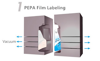 synthetic pp paper PEPA film labeling
