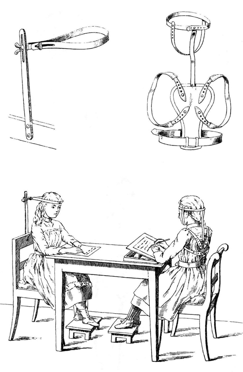 Ortesis pediátrica de 1880.