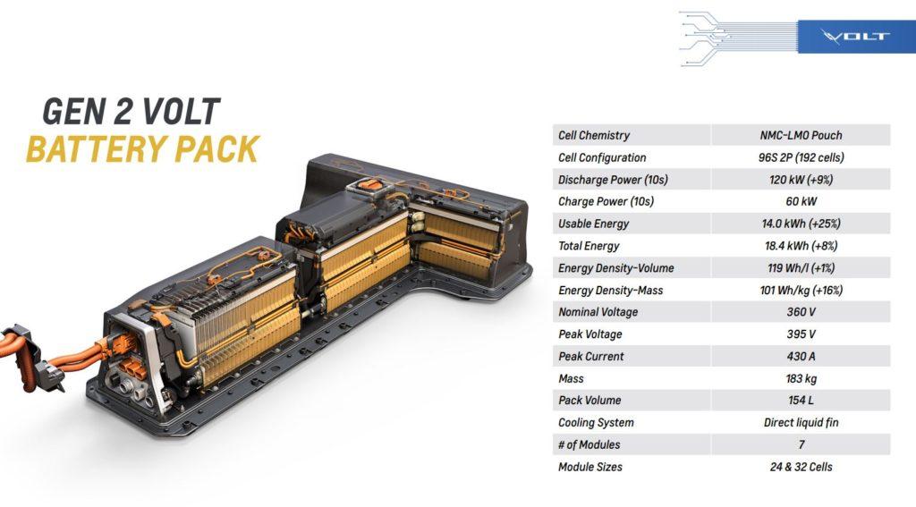 ds7 crossback hybride rechargeable la batterie sera citroen ds. Black Bedroom Furniture Sets. Home Design Ideas