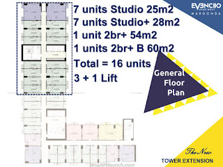 General Floor Plan Evenciio Apartment Margonda
