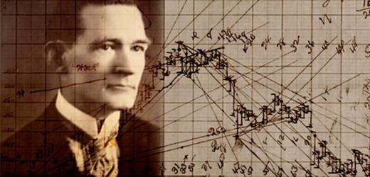 Personal Finance Guides: Intraday Trading Using Gann's