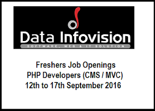 Freshers Job Openings for PHP Developers