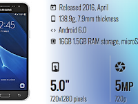 Samsung Galaxy Express Prime USB Driver Download