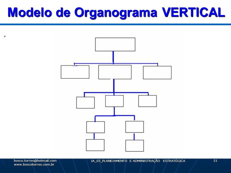 Organograma e Storyboard de uma aplicação off-line Tecnologias - vertical storyboard