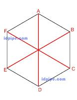 Arah Isometric Pada Hexagonal
