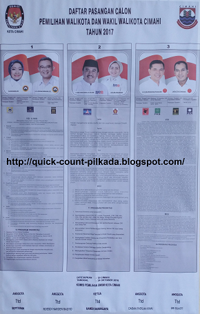 Pasangan Calon Wali Kota dan Wakil Wali Kota Pilkada Cimahi 2017