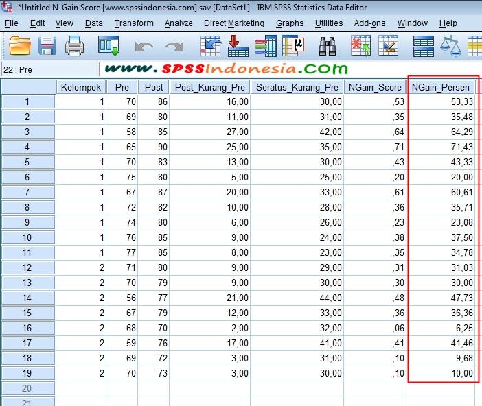 Cara Menghitung N-Gain Score Kelas Eksperimen dan Kontrol dengan SPSS