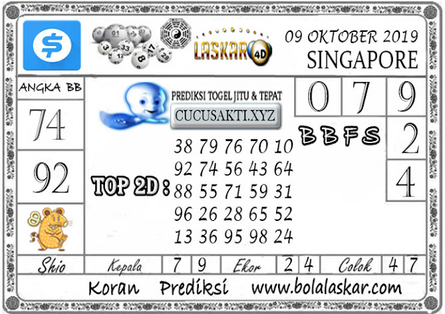 Prediksi Togel SINGAPORE LASKAR4D 09 OKTOBER 2019