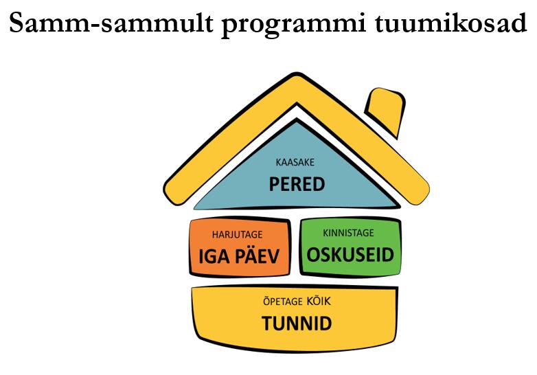 76c3bbb2da6 Tegemist on tõenduspõhise programmiga mida kasutatakse 14 riigis üle  maailma, sealhulgas Eesti lähinaabrite juures Soomes, Rootsis, Norras,  Taanis ja Leedus ...