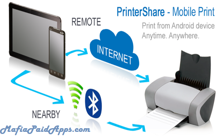PrinterShare™ Mobile Print Premium v11.12.1 [Mod] Apk for Android