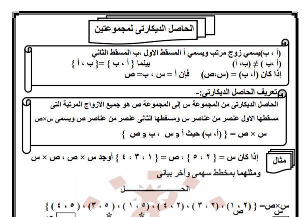 مذكرة رياضيات للصف الثالث الاعدادي الترم الاول 2019 مستر علاء خليفة