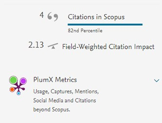 Scopus journal metrics