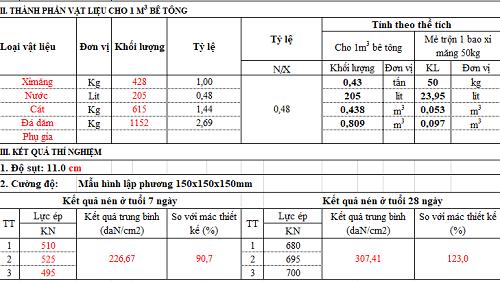 File excel thiết kế cấp phối bê tông mác M100, M200, M250, C30