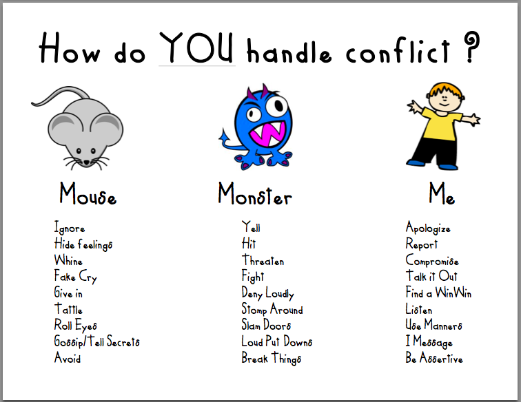 Ms. Sepp's Counselor Corner: Conflict