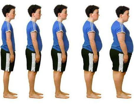 disiplin saat diet