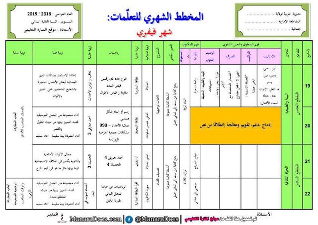 مخطط بناء التعلمات لشهر فيفري للسنة الثانية ابتدائي الجيل الثاني word